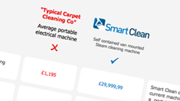 1 2 Price Carpet Cleaning Carpet Cleaners Cardiff